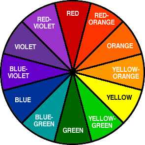 Here Is The Image Of A Traditional Color Wheel It Shows How Colors Are Organized And Change By Combining Them For Example If You Combine Blue